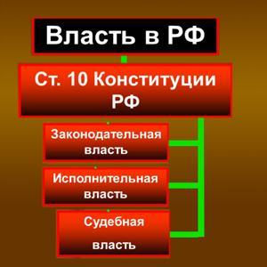 Органы власти Рыбинска
