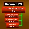 Органы власти в Рыбинске